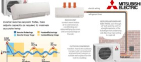 Save money with ductless cooling and heating